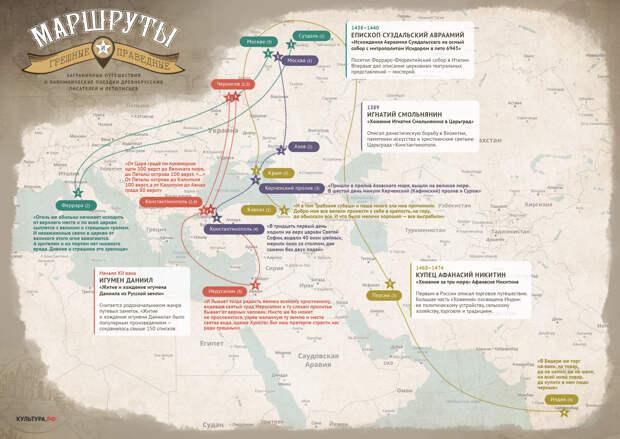 По следам средневековых путешественников. Инфографика