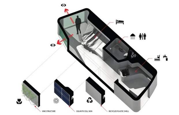 В мини-апартаментах в комфортных условиях сможет проживать один человек (Концепт upLIFT). | Фото: bigpicture.ru.