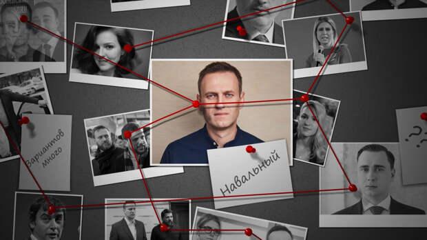 Сергея Марков рассказал, что на самом деле движет соратниками Навального