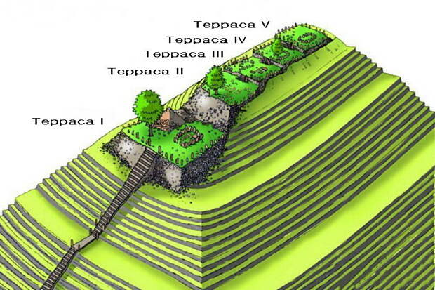 Гунунг Паданг состоит из пяти террас