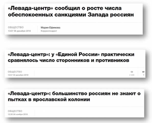 Опасные связи «Новой газеты» и «Левада-центра»