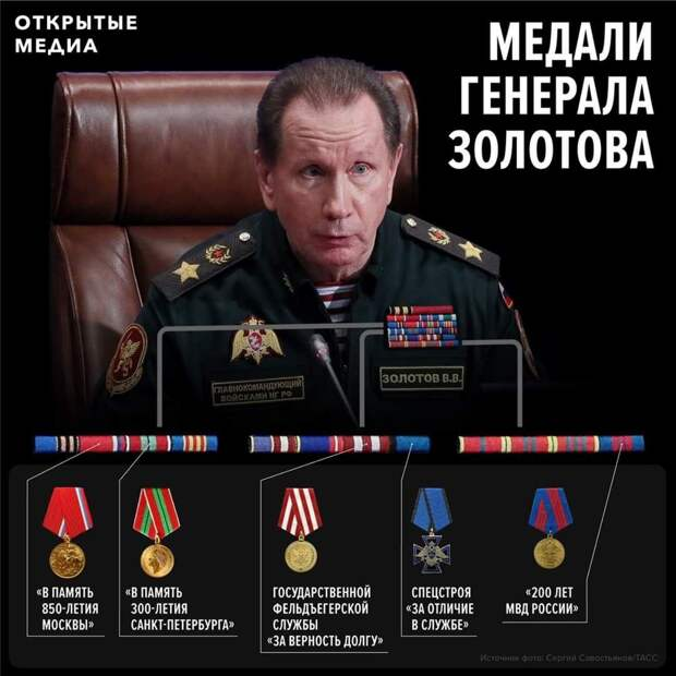 СМИ составили рейтинг орденоносцев России. В него вошли чиновники и политики
