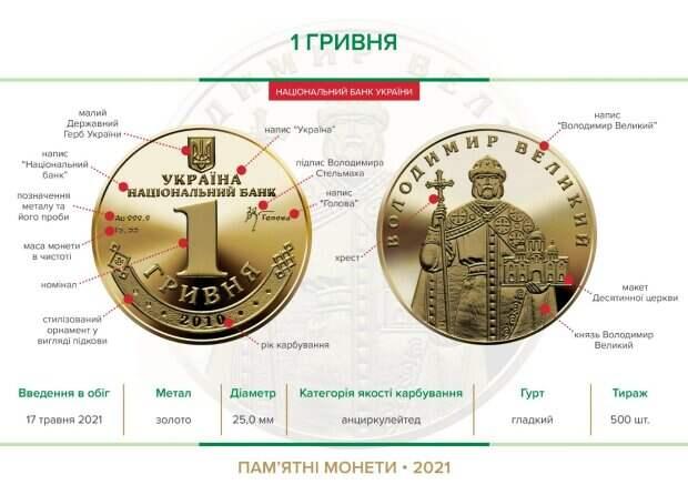 Новые деньги появились в Украине, как они выглядят и чем уникальны: фото и подробности