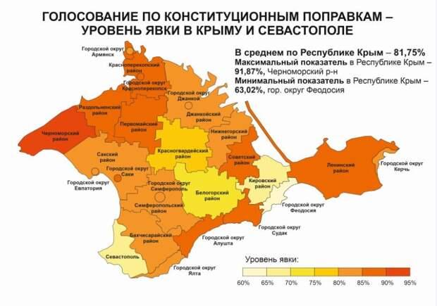 География крымской активности в общероссийском голосовании по поправкам в Конституцию России