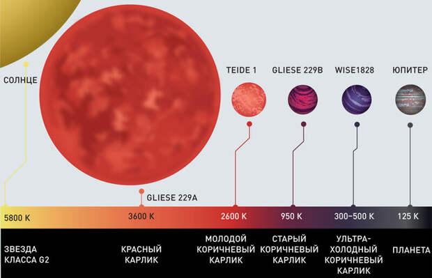 Кто на WISE 0855−0714 живёт?