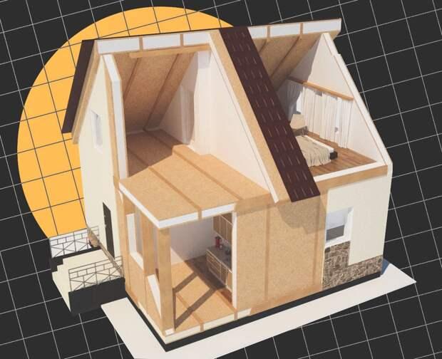 5 преимуществ быстровозводимого модульного дома для дачного участка