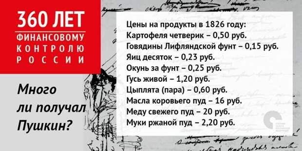 Гонорар Пушкина за «Евгения Онегина» по современному курсу