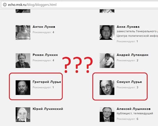 «Эхо Москвы», как зеркало российских «либералов»