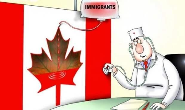 О Канаде — глазами русского эмигранта