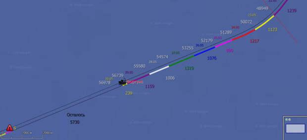 """СП-2 29.05: Фортуне осталось до завершения нитки """"Б"""" уже менее 6 километров!???? Сколько времени уйдёт на соединение участков?"""