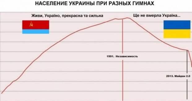 «Всё, приплыли. Денег нет»: соцсети о пенсиях на Украине, которых не будет