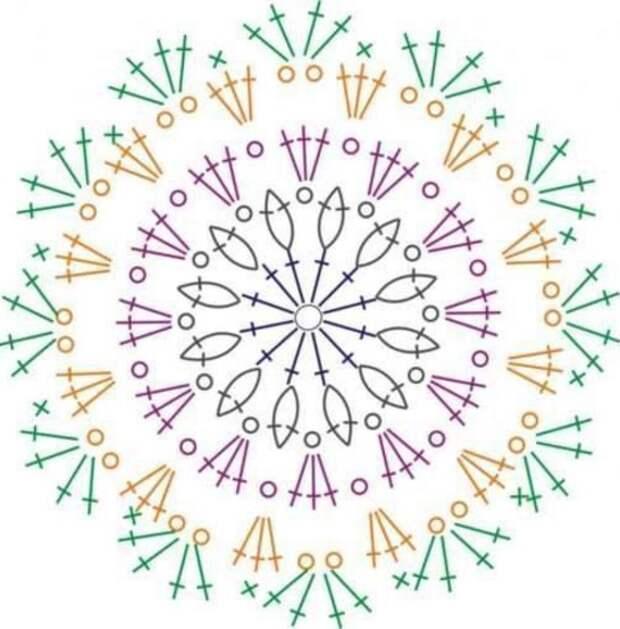 Простые круглые мотивы-мандалы крючком