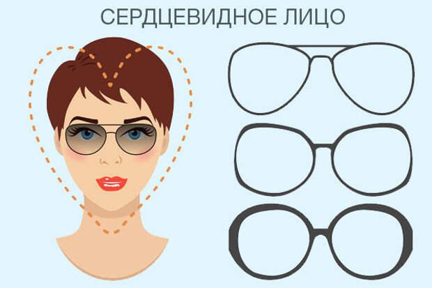 Самые модные солнечные очки лета для любой формы лица