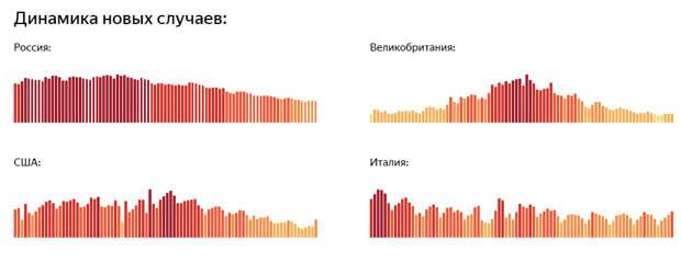 Коронавирус и финансовые рынки 20февраля:Россия обзавелась третьей вакциной от коронавируса