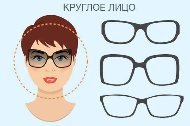Фото очки для круглой формы лица