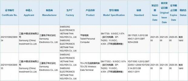 Samsung Galaxy Tab S7+ Lite будет поддерживать быструю зарядку на 44 Вт (об этой возможности говорит новая утечка)