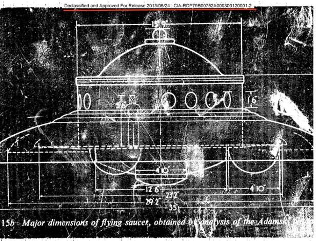 Раскрытие НЛО. Из-под покрова секретности