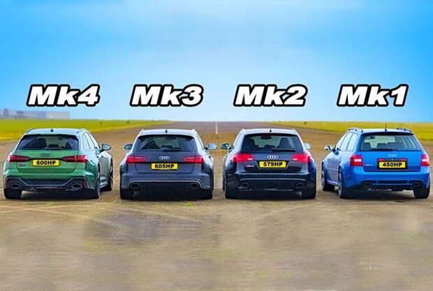 Видео: четыре поколения Audi RS 6 сразились в дрэге