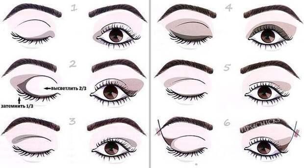 Полчаса для себя. Корректируем форму глаз с помощью макияжа
