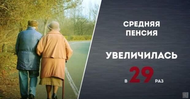 Как оно было при Ельцине и как стало при Путине или «Непуганому» поколению посвящается