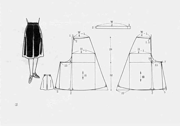 Моделирование юбки-брюк 5