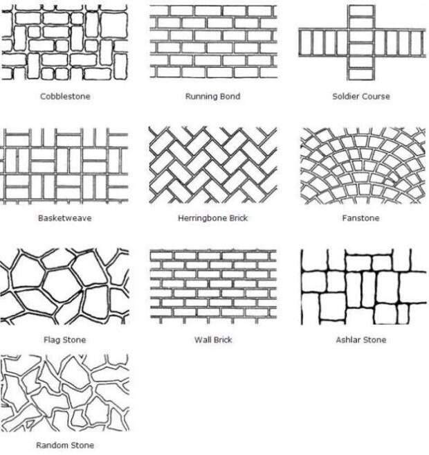20 гениальных идей для фактурных стен и паттерны для плитки Фабрика идей, красиво, креативно, полы, своими руками, стены, фактура