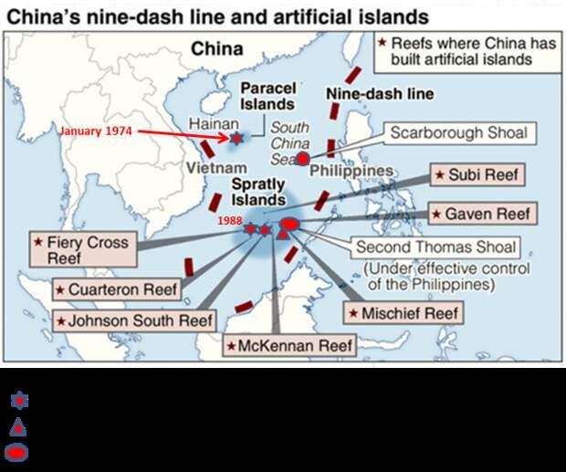 Китай. Разведывательные активы и возможности в Южно-Китайском море