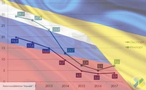Премьер Украины предсказал стране «финансовый дефолт» из-за карантина