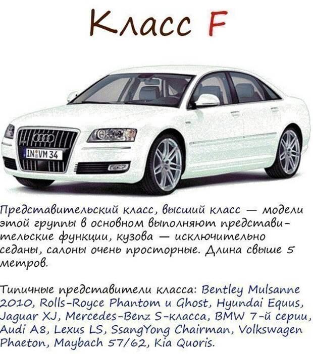 Классификация автомобилей 6