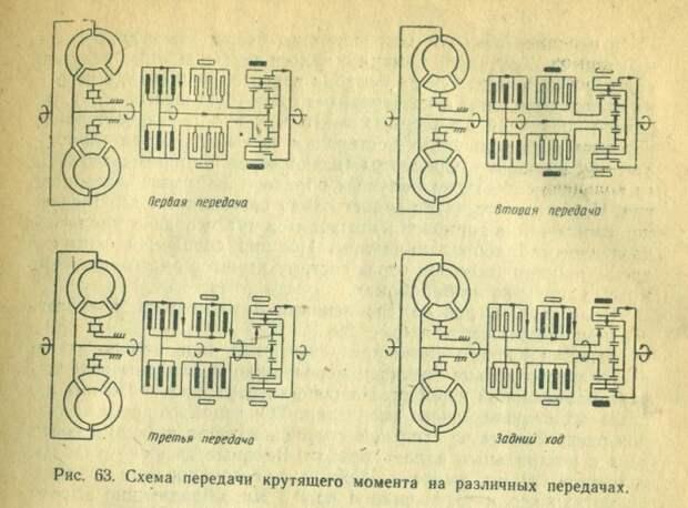 Схема переключения автоматической коробки передач автомобиля ГАЗ-21. | Фото: kolesa.ru.