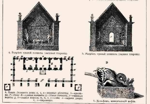 План Ледяного дома (Часть 2).   Фото: modniskeletmodi.files.wordpress.com.