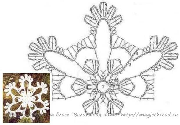 http://magicthread.ru/wp-content/uploads/2011/12/72.jpg
