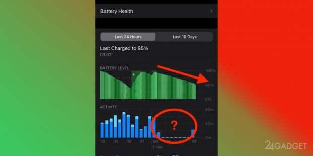 Аккумуляторы iPhone 12 быстро разряжаются даже в неактивном режиме