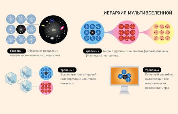 Как квантовая механика сломалась и стала отрицать саму себя