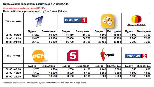 Скриншот: Яндекс.Картинки