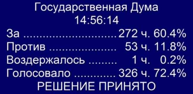 Госдума утвердила отчет об исполнении бюджета за 2019 год