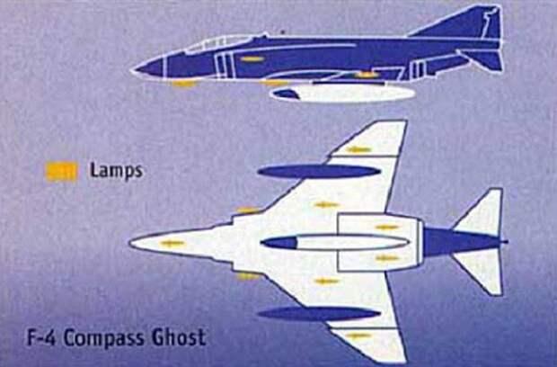 Система активного светового камуфляжа Compass Ghost (США)