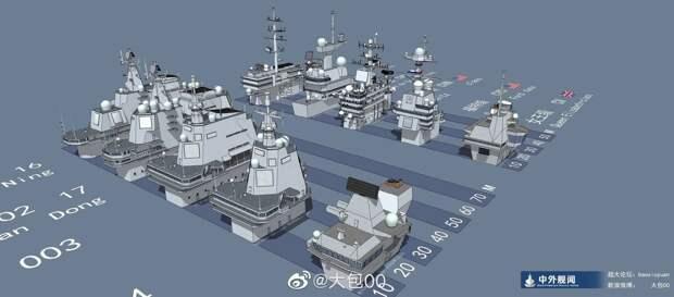 Размеры надстроек современных авианосцев