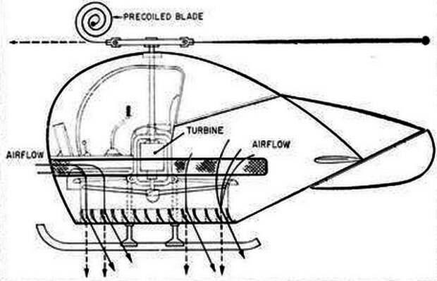 Проект двухвинтового вертолёта Наглера, 1954 год - Нетрадиционная любовь Бруно Наглера | Warspot.ru