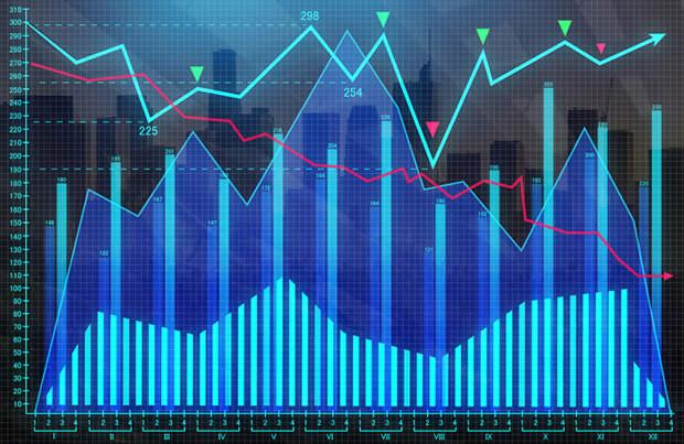 Снижение основных индикаторов американского рынка, рост на Мосбирже. Обзор финансового рынка от 14 сентября