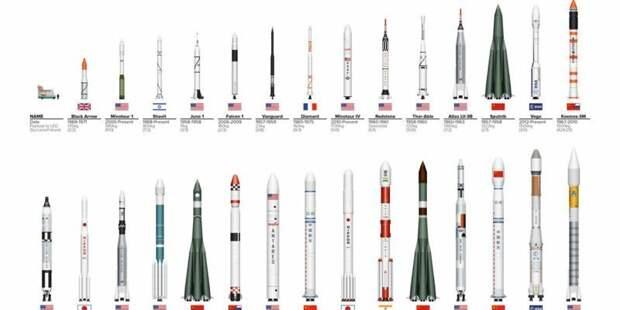 Где используют обедненный уран? В авиации и судостроении – в качестве противовесов на самолетах, ступенях ракет, в килях парусников аэс, интересное, радиация, теперь ты знаешь больше, уран, факты