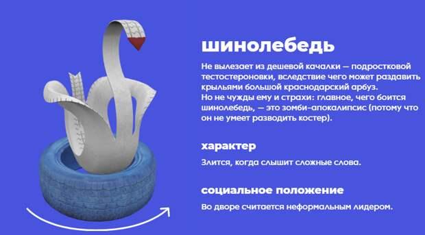 Мухомор из таза, шинолебедь и грязные игрушки. Посетите онлайн-музей ЖЭК-арта и узнайте, как люди в России украшают свои дворы
