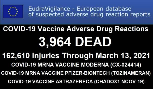 Коронакризис и вакцина - Ход США в Большой игре...