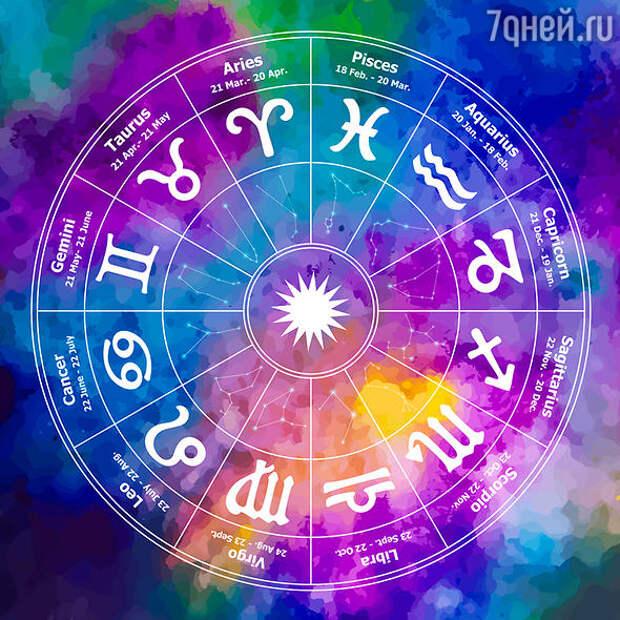 Астрологический прогноз на 4 — 10 февраля
