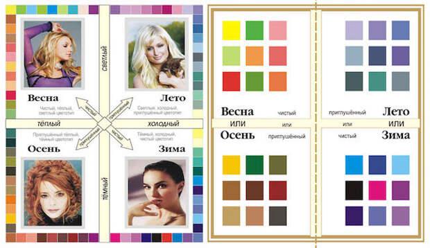Гуры стиля в рунете, или Affordable luxury за $40
