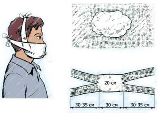 """Картинки по запросу """"Как сделать защитную маску своими руками"""""""