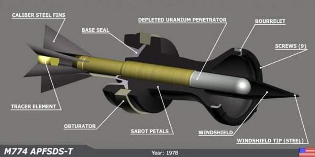 Развитие танковых снарядов на основе обеднённого урана