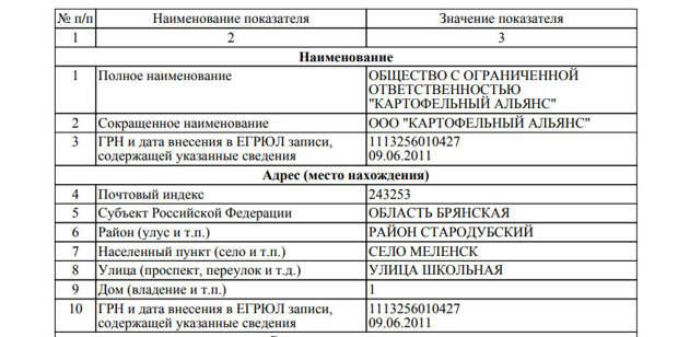 Коррупционеры Брянска продвигают иностранные удобрения среди сельхозпроизводителей 1