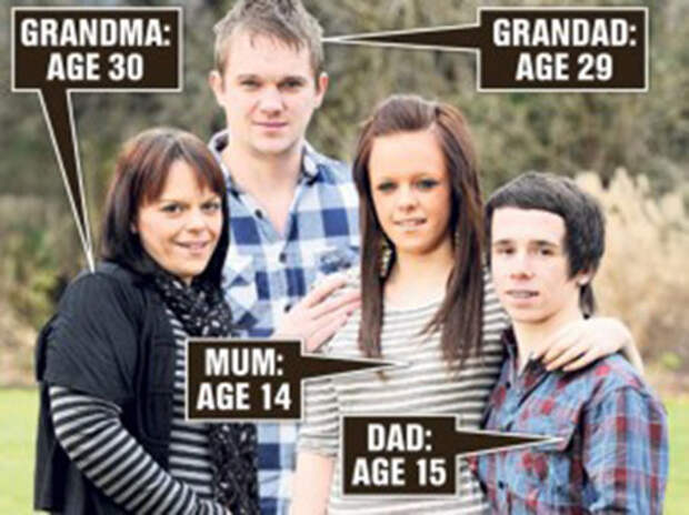 Самый молодой дедушка: Шем Дэвис молодой дедушка, самый молодой дедушка, факты