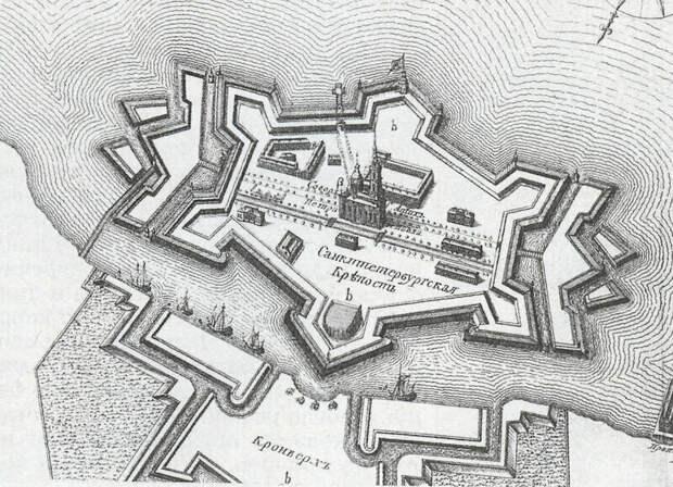 История строительства Петропавловской крепости